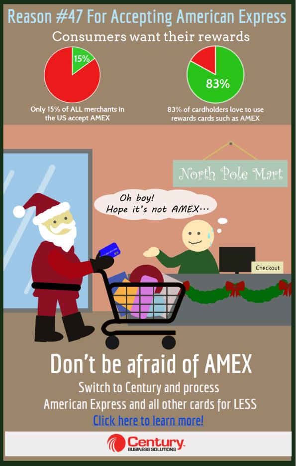 amex infographic