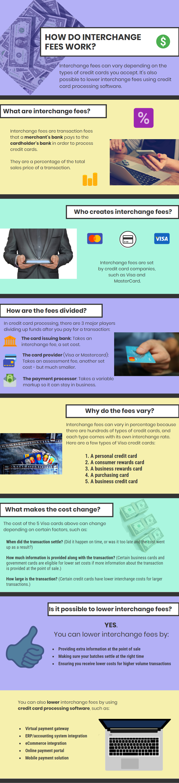 How much are credit card fees for merchants for example a corporate credit card and a rewards card have different interchange fees interchange fees are non negotiable since these are what payment reheart Choice Image