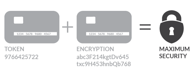 Magento credit card processing tokenization and encryption