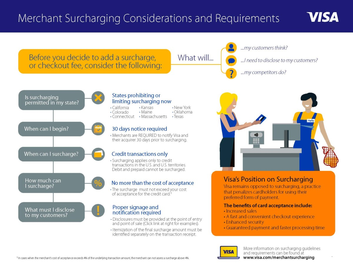 merchant surcharging considerations and requirements