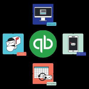 quickbooks payment integration options
